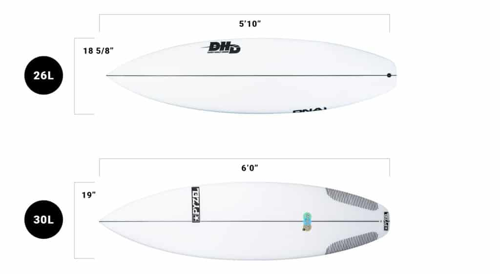 volume surf exemple
